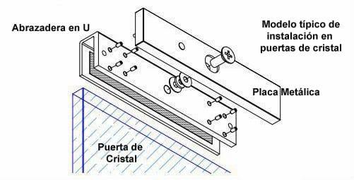 instalacion de cerradura electronica de puerta
